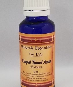 Natural Healing Room - Carpal Tunnel Assist Essential Oil Blend